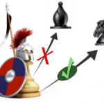 satranç taktikleri