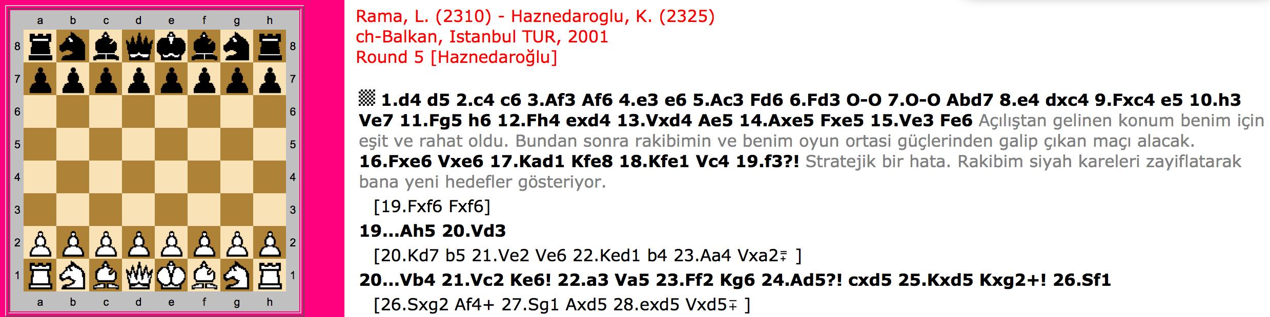 Rama – Haznedaroğlu 2001