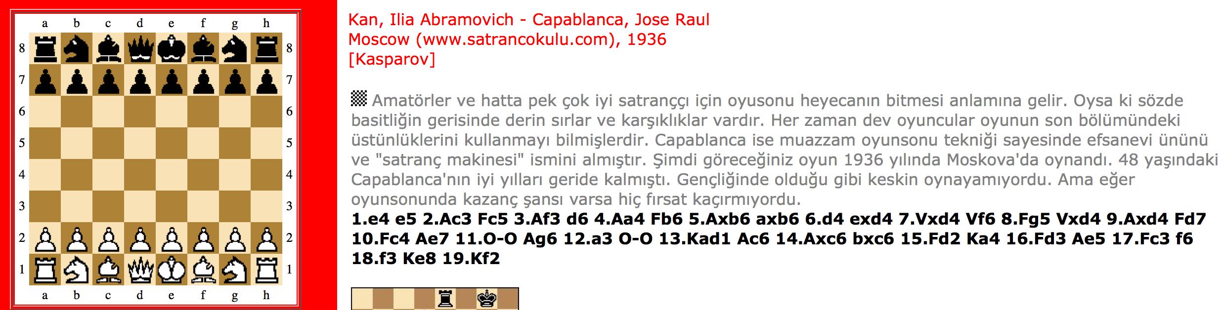 Kann – Capablanca