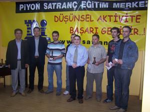 8. Bursa Nilüfer Rotary Turnuvası