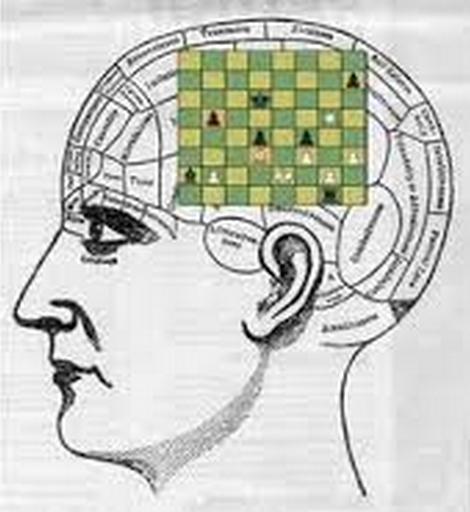 Satranç Psikolojisi Üzerine