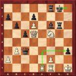 FIDE Grandprix Başladı