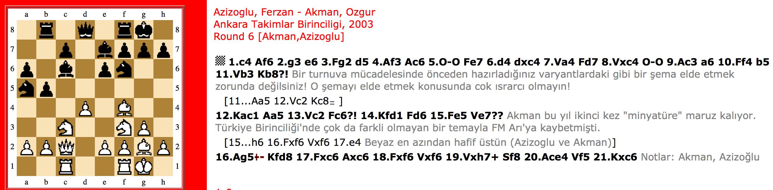 Azizoğlu – Akman 2003