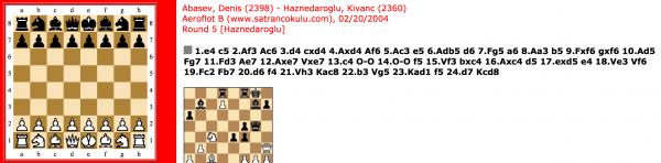Abasev – Haznedaroğlu 2004