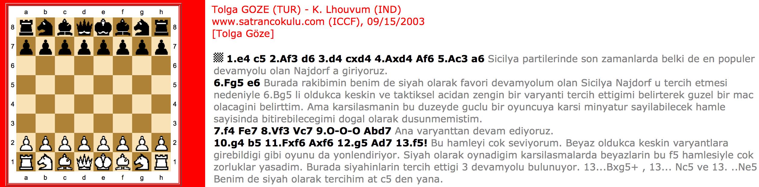 Göze – Lhouvum 2003