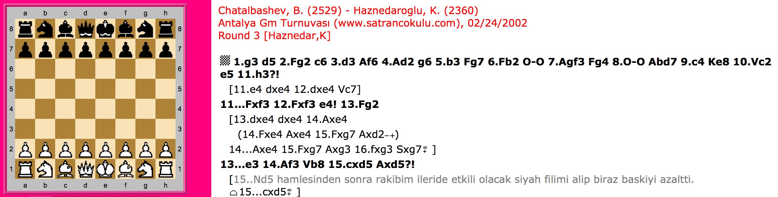 Chatalbashev – Haznedaroğlu 2002