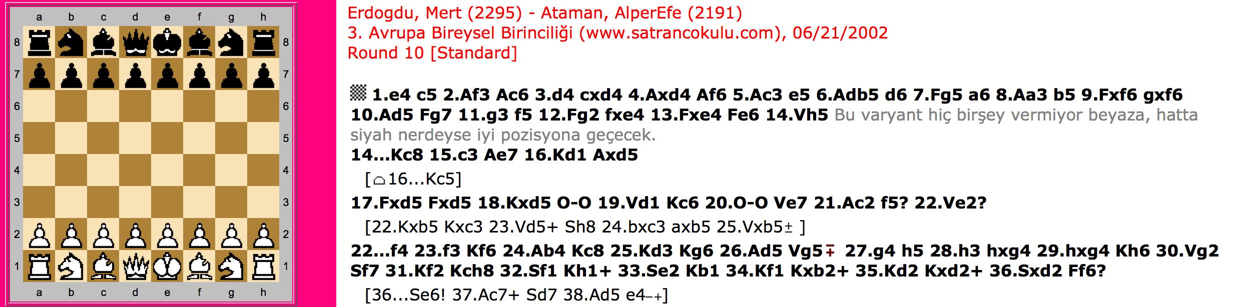 Erdoğdu – Ataman 2002