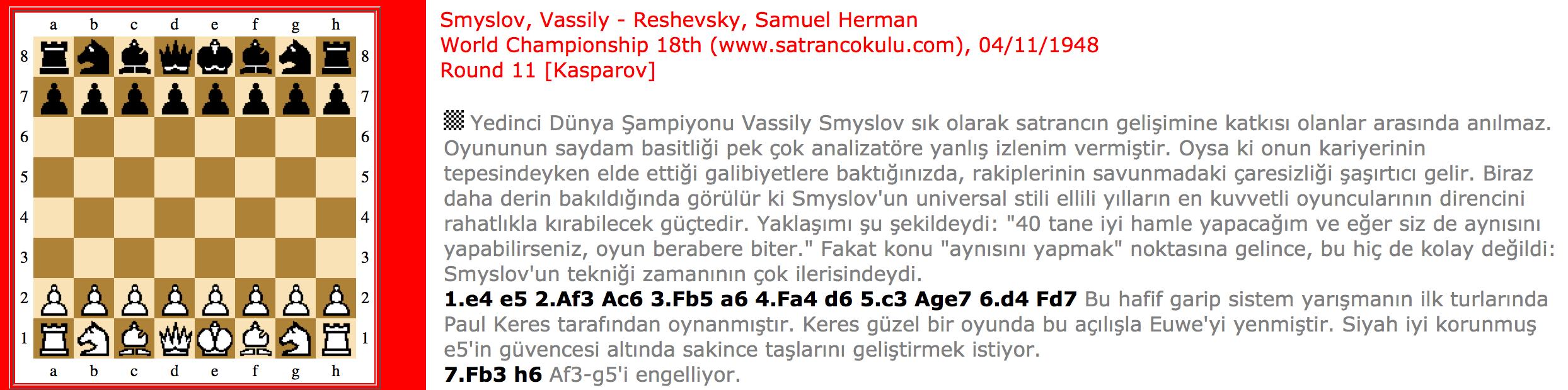 Smyslov – Reshevsky