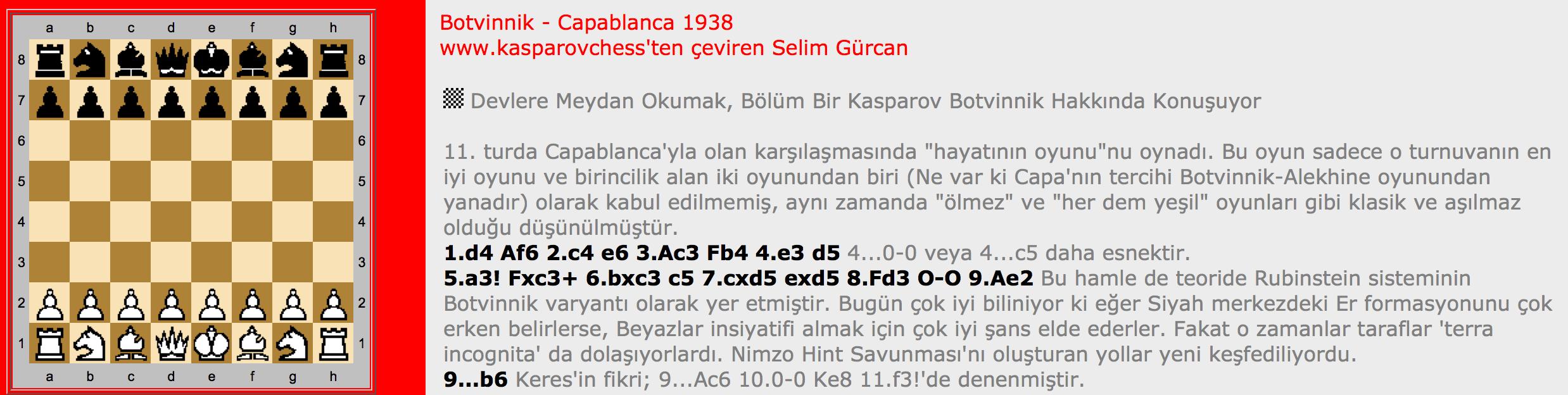 Botvinnik – Capablanca