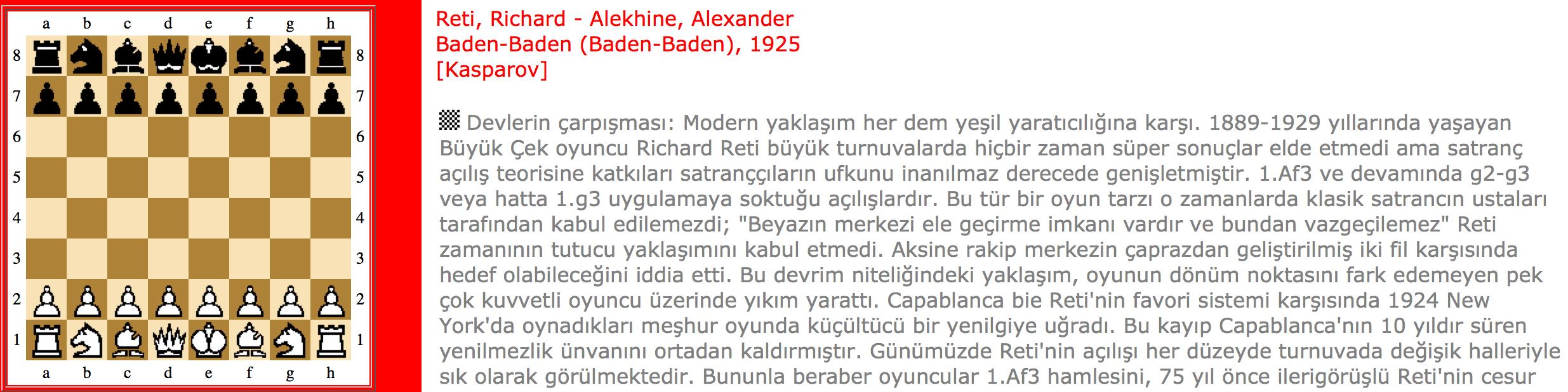 Reti – Alekhine