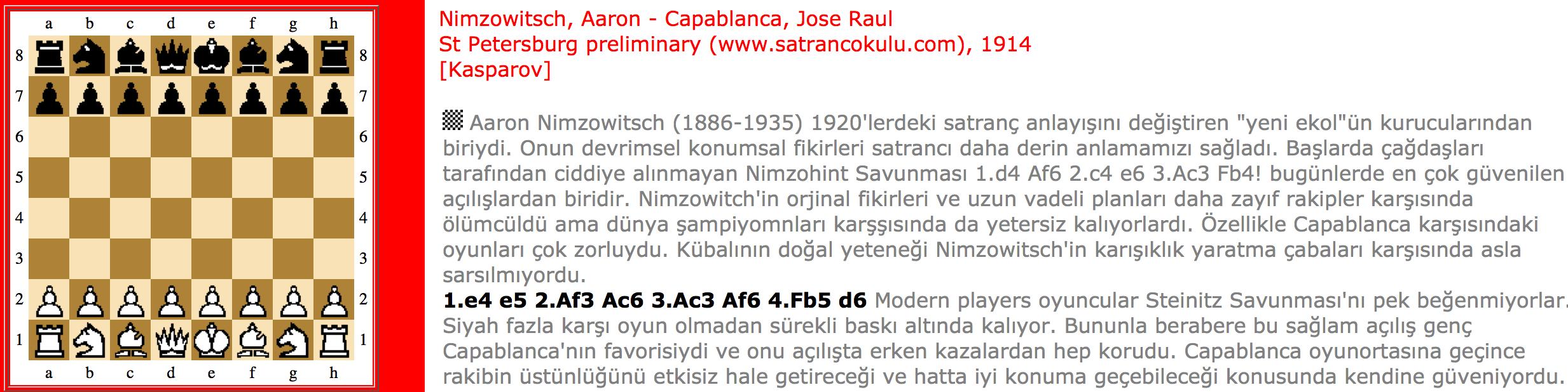 Nimzowitsch – Capablanca