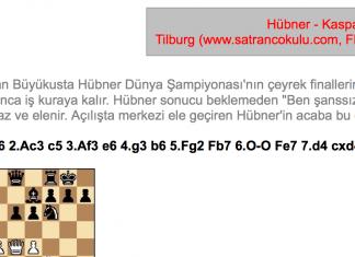 hubner-kasparov